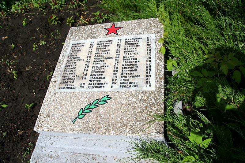 Плита воинского захоронения в парке Победы Малоархангельска с фамилией Кубышкин.