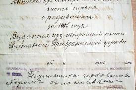 Свидетельство о рождении Льва Овалова (Шаповалова)
