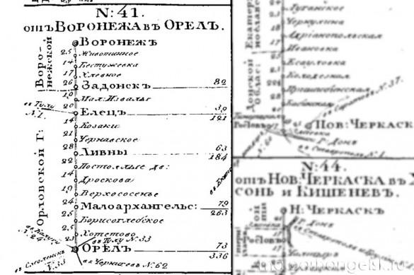 41-я губернская почтовая дорога Воронеж — Орёл