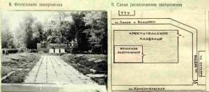 Крестительское кладбище, схема