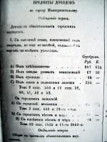 Смета о приходах и расходах городских доходов по городу Малоархангельску на 1844 год