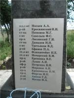 Давыдов Николай Петрович.