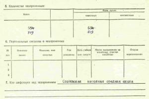 Обратная сторона карточки захоронения на станции Малоархангельск.