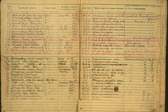 Список умерших в 80 ОМСБ (Августис — 10-ый сверху).