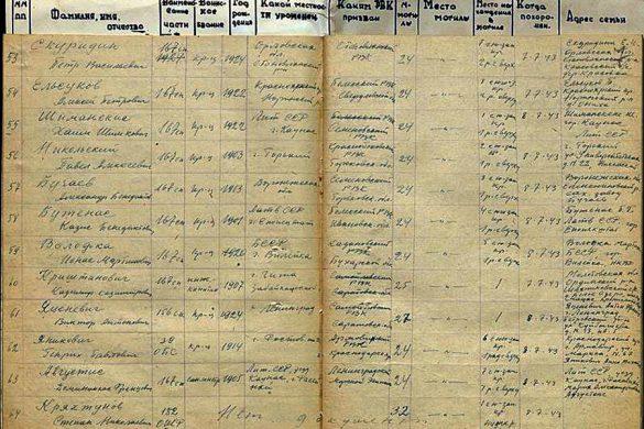 Список захороненных у д. Петровка Малоархангельского района. №63 — Доминик Августис.