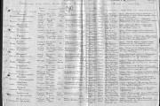 Cтраница донесения о безвозвратных потерях личного состава 143 СД. Командир 487 сп Бурка Григорий Андреевич убит 15 июля 1943 года.