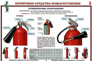 Плакат «Первичные средства пожаротушения I»