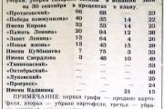 Ход уборки и продажи государству картофеля на 30 сентября 1976 года.