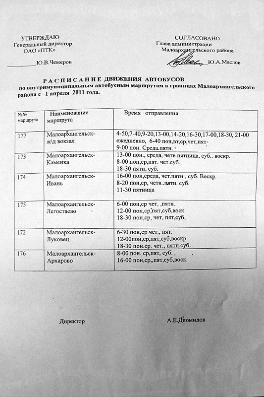 Расписание движения автобусов по внутримуниципальным автобусным маршрутам в границах Малоархангельского района с 1 апреля 2011 года.
