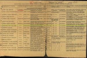 Дальномерщик 22 МК 41 танк. див. Михаил Федорович Козлов выбыл из списков 11.07.1941.