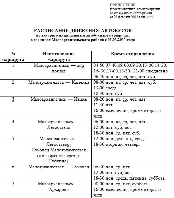 Расписание движения автобусов по внутримуниципальным автобусным маршрутам в границах Малоархангельского района с 01.03.2011 года.