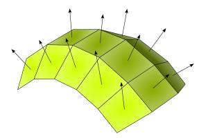 Нормаль — это прямая, ортогональная (перпендикулярная) касательному пространству (касательной прямой к кривой, касательной плоскости к поверхности и т. д.).