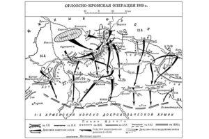 Орловско-Кромская операция 1919 года.