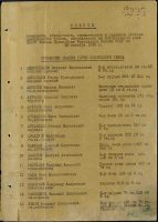 Cписок Героев из Указа от 16 октября 1943 года (под №184 – Чердяев Пётр Андреевич)
