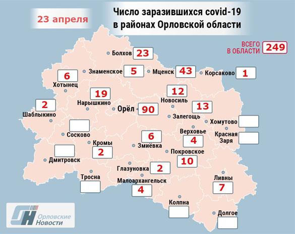 Карта распространения выявленных заболеваний COVID-19